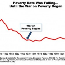 povertyrate991-600x337
